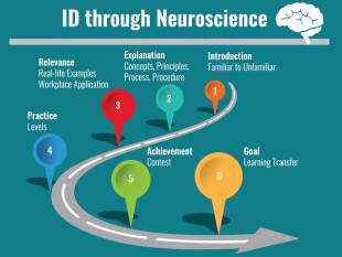 ID_Neuroscience_Header