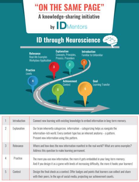 ID_Neuroscience